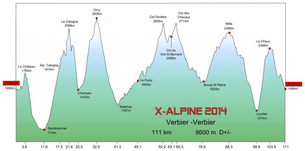 Trail Verbier St Bernard 2014
